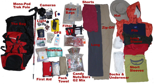 25-lb Packing List