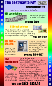 Best Way to Pay Colones Dollars Credit Cards ATM