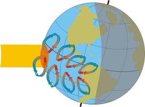 Earth tilt winter
