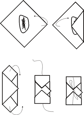 Diagram to fold tamales in banana leaves