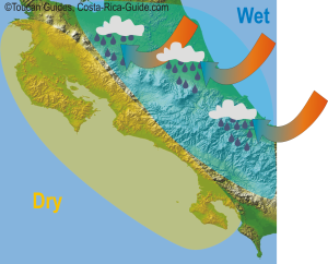 Orographic Forcing - uplifted air cools, expands and loses moisture as rain