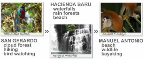 Peaks Waterfalls Description Photos