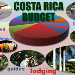 How Much Does Costa Rica Cost?