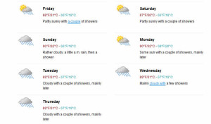 Weather forecasts for Costa Rica are predictably monotonous