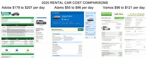 2020 Costa Rica rent a car cost comparison chart