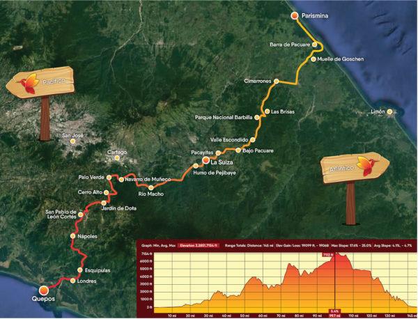 Camino de Costa Rica transcontinental alternate
