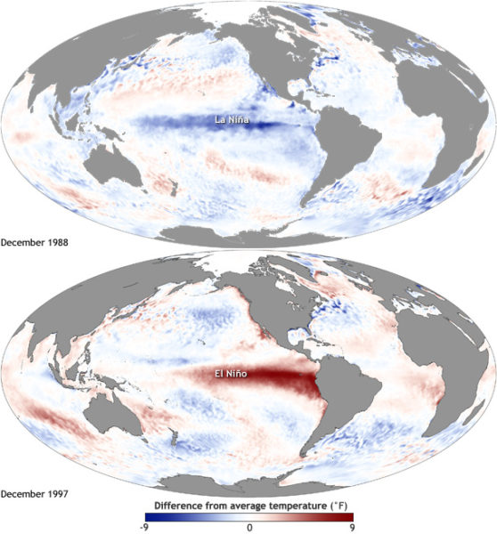 Compare El Nino and La Nina