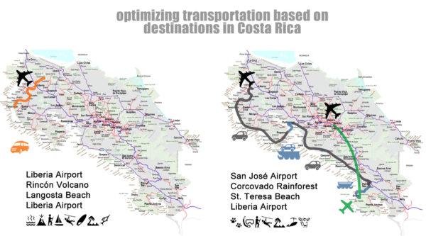 choosing transportation depends on destinations