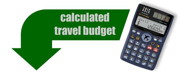Costa Rica travel budget calculator