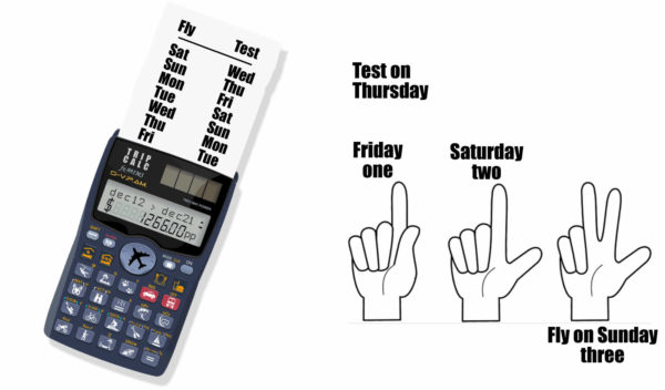 test three days prior to travel calculator